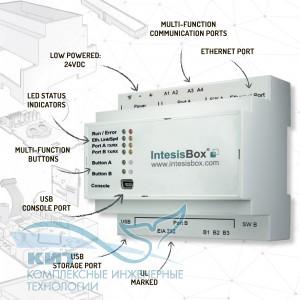 IBMBSKNX1000000