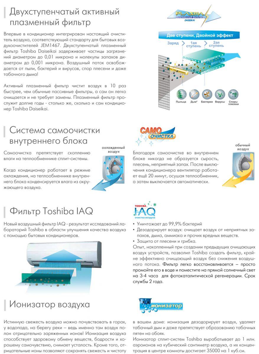инструкция по монтажу кондиционера тошиба ras-10skv-e2